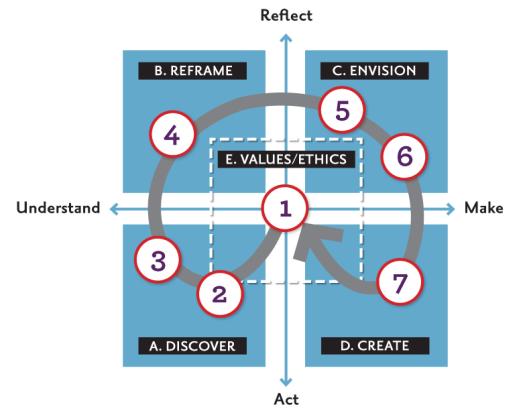 Matrix 2 the Process_1 copy